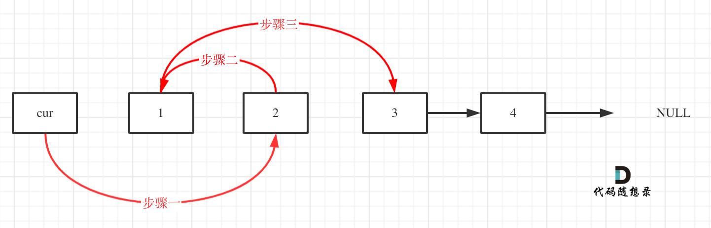24.两两交换链表中的节点2