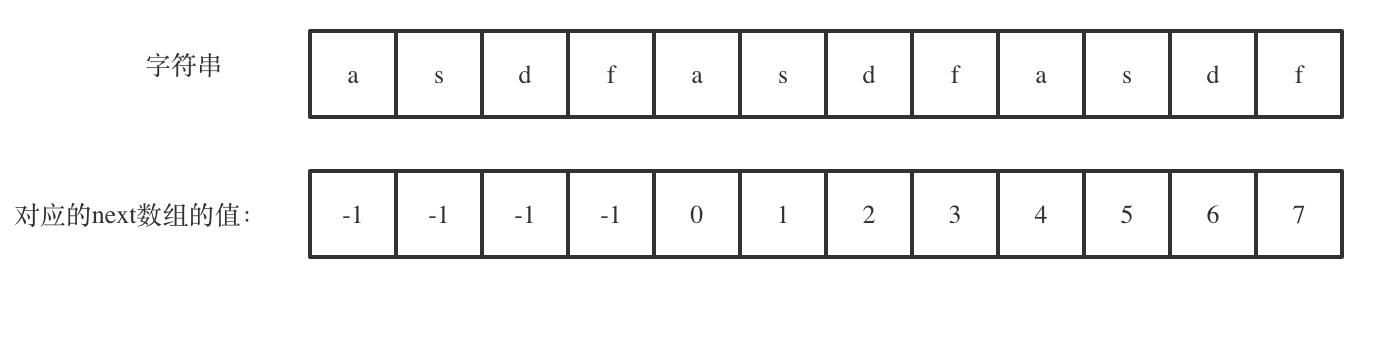 459.重复的子字符串_1